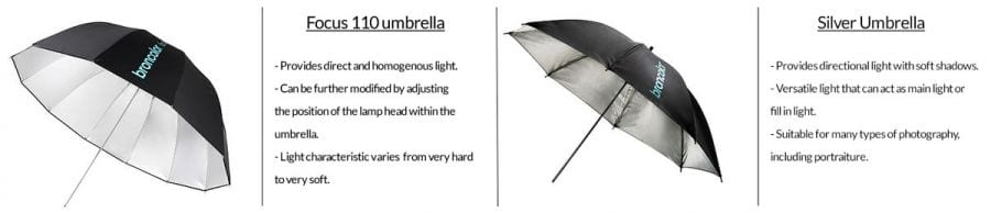 Lighting modifiers umbrellas