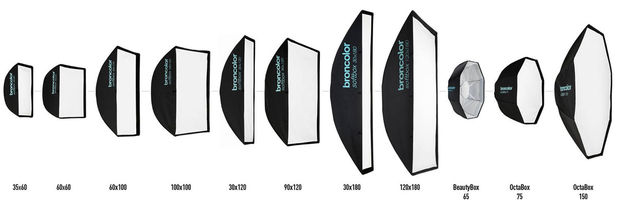A complete range of softboxes